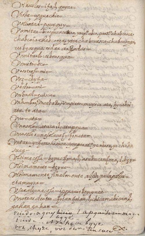 Manuscrito 158 BNC Vocabulario - fol 123v.jpg